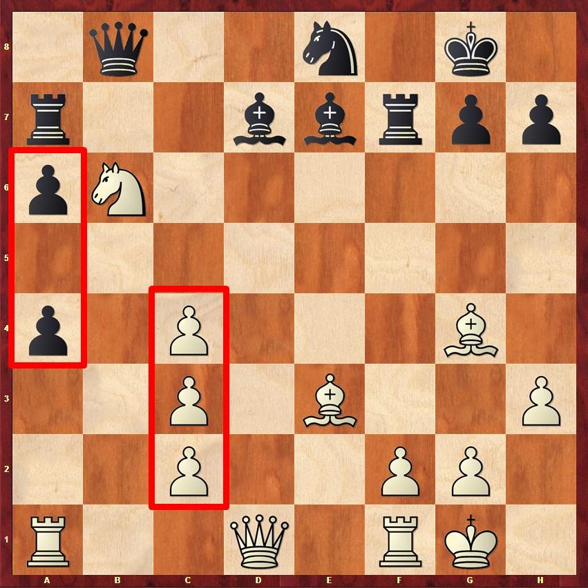 былые времена как быстро научиться играть в шахматы шерсти, кашемира или