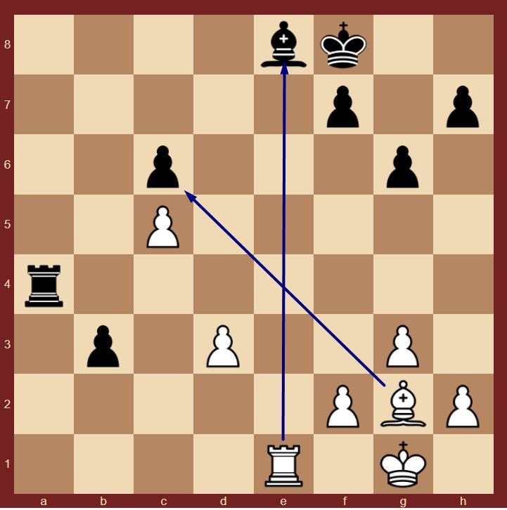 Вилка в шахматах это [PUNIQRANDLINE-(au-dating-names.txt) 51